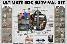 Ultimate Bug Out Bag Checklist PDF   Bugout Channel