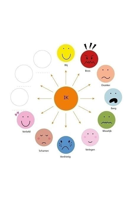 81 best images about kindercoach on Pinterest | Coaching