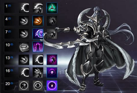 HotS | Maiev Guide (Talent Build, Tips & Tricks