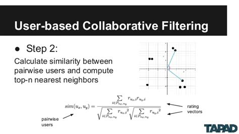 Scalable Collaborative Filtering Recommendation Algorithms