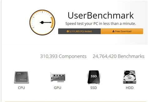 How to Benchmark Your Windows 10 PC