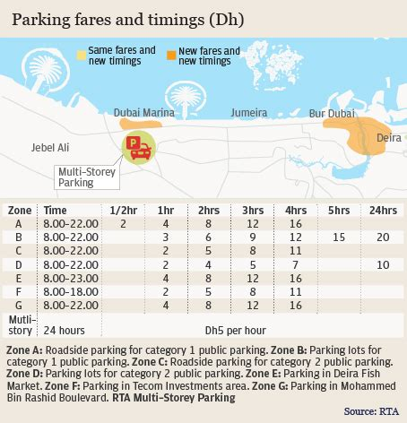 New parking rates in Dubai; find out what you pay now