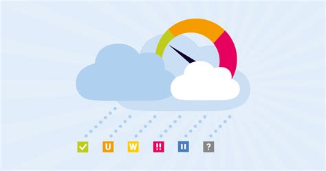 Cloud Monitoring Software - All-In-One - PRTG